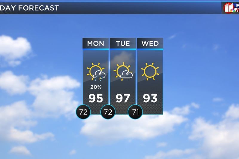 Summer heat is sticking around for the last week of July