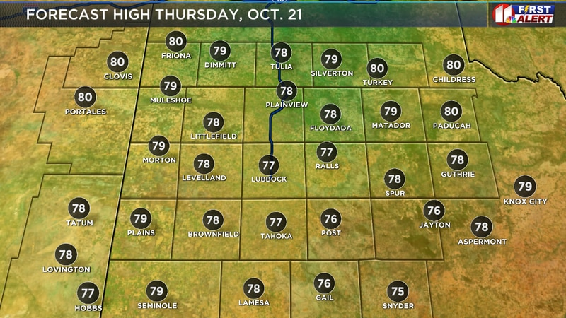 It'll be another quiet day on the South Plains Thursday.