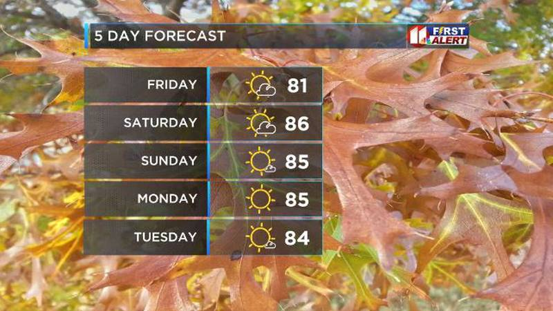 We had a cloudy, chilly morning over the area on Thursday, but much better for the afternoon,...