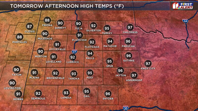 Plenty of sunshine and heat tomorrow with highs in the 90s.
