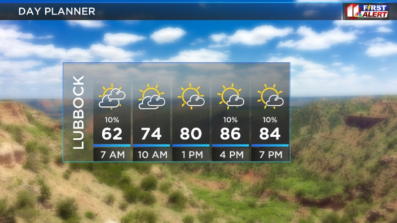 Some sunshine and clouds, rain chance later in the afternoon.