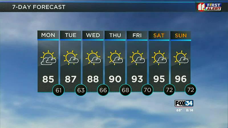 Rain chances diminish as heat comes