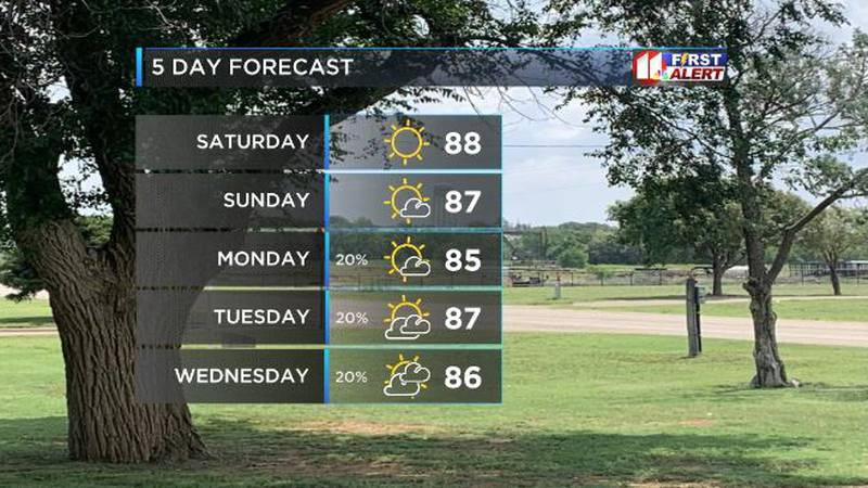 After seasonable week, rain chances return on Monday