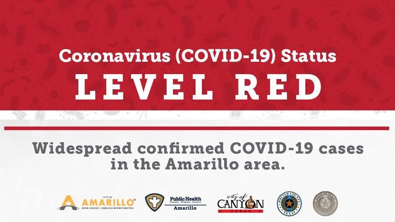 Coronavirus Status Level Red  (Source: City of Amarillo)